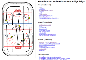 Bordshockeyskolan